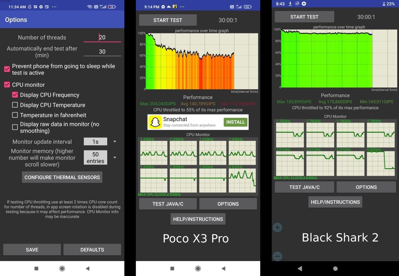 Graphiques de performances du Poco X3 Pro